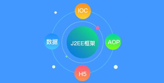 J2EE框架